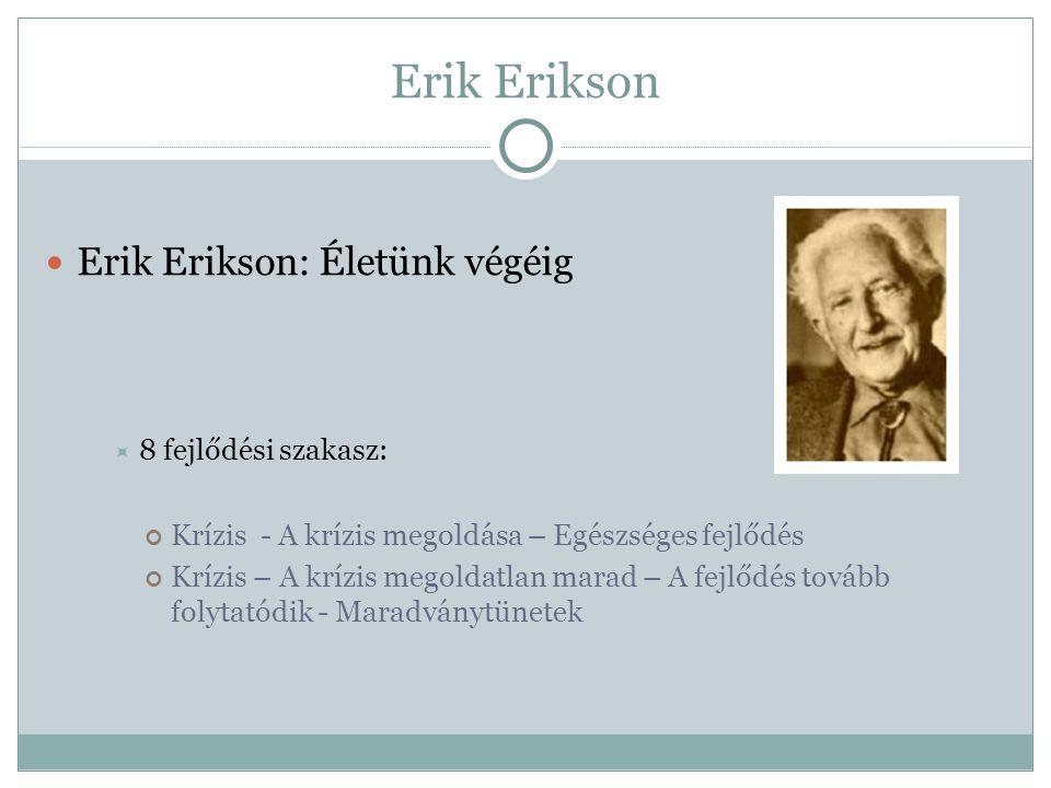 Erik Erikson Erik Erikson: Életünk végéig  8 fejlődési szakasz: Krízis - A krízis megoldása – Egészséges fejlődés Krízis – A krízis megoldatlan marad