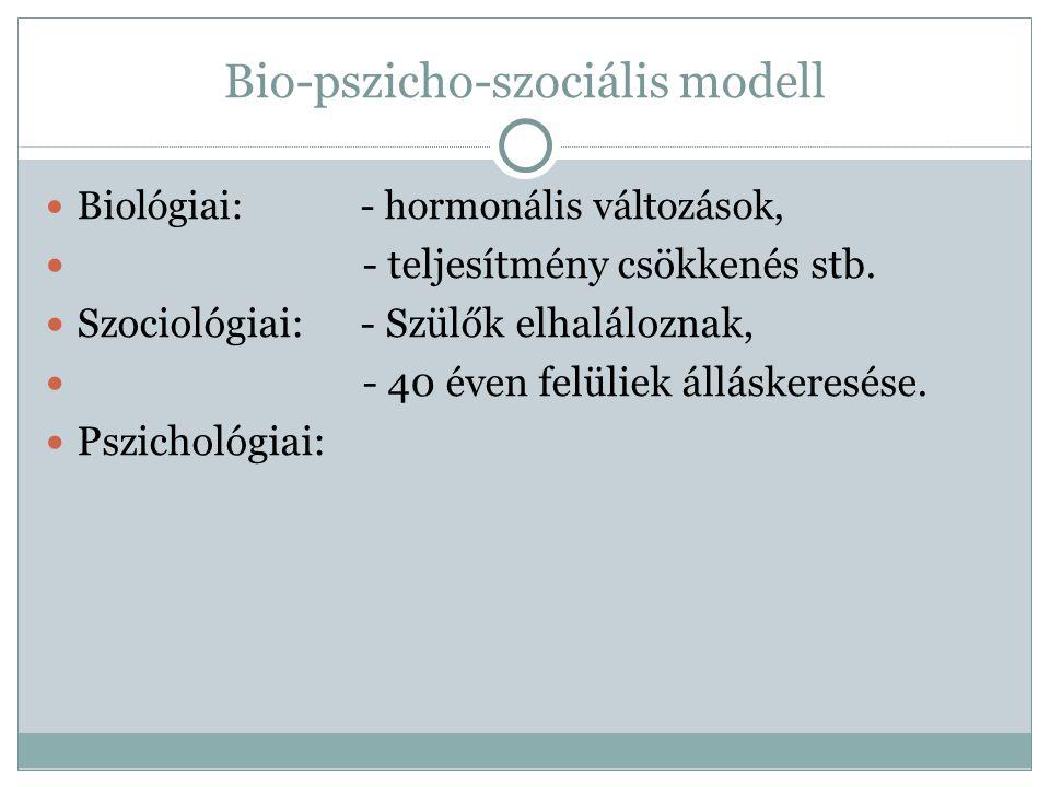 Bio-pszicho-szociális modell Biológiai: - hormonális változások, - teljesítmény csökkenés stb. Szociológiai:- Szülők elhaláloznak, - 40 éven felüliek