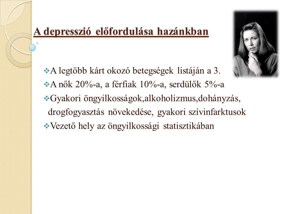 A depresszió előfordulása hazánkban  A legtöbb kárt okozó betegségek listáján a 3.  A nők 20%-a, a férfiak 10%-a, serdülők 5%-a  Gyakori öngyilkoss