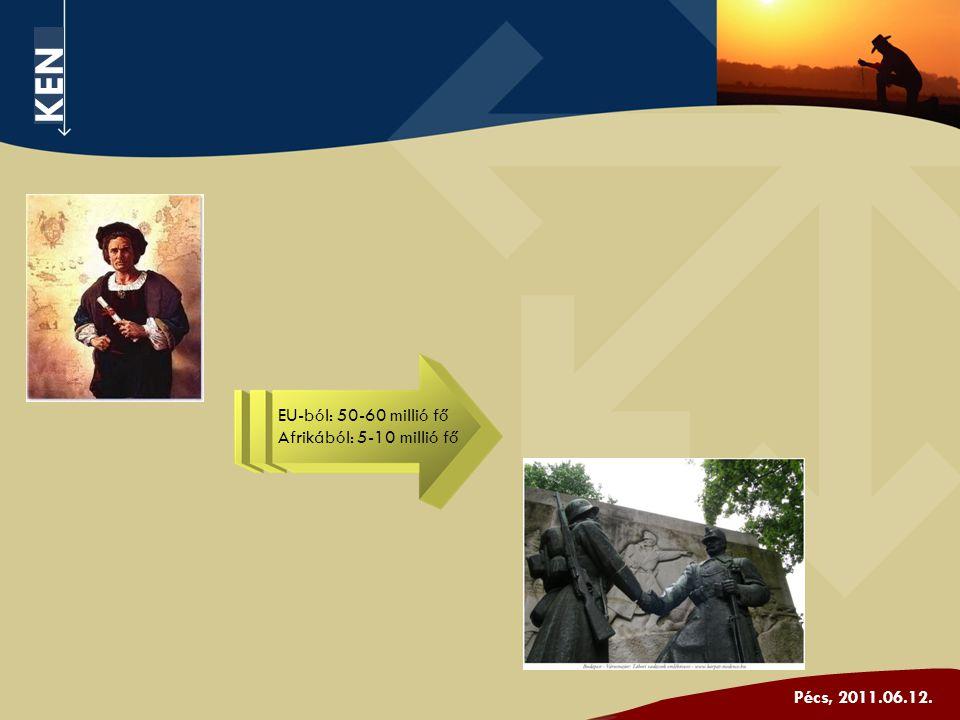 Pécs, 2011.06.12. EU-ból: 50-60 millió fő Afrikából: 5-10 millió fő