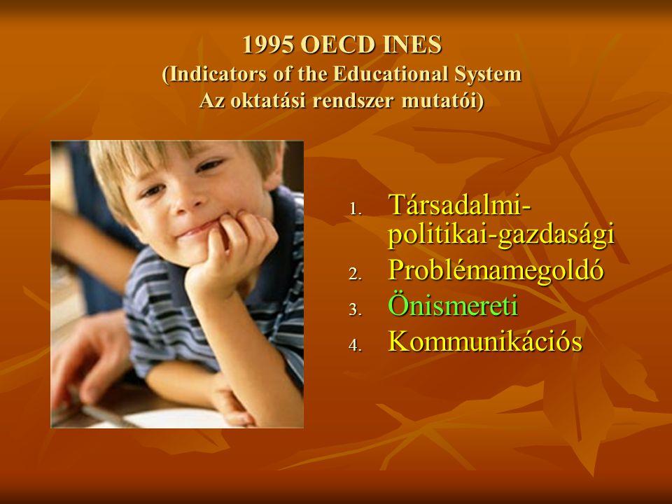1995 OECD INES (Indicators of the Educational System Az oktatási rendszer mutatói) 1.
