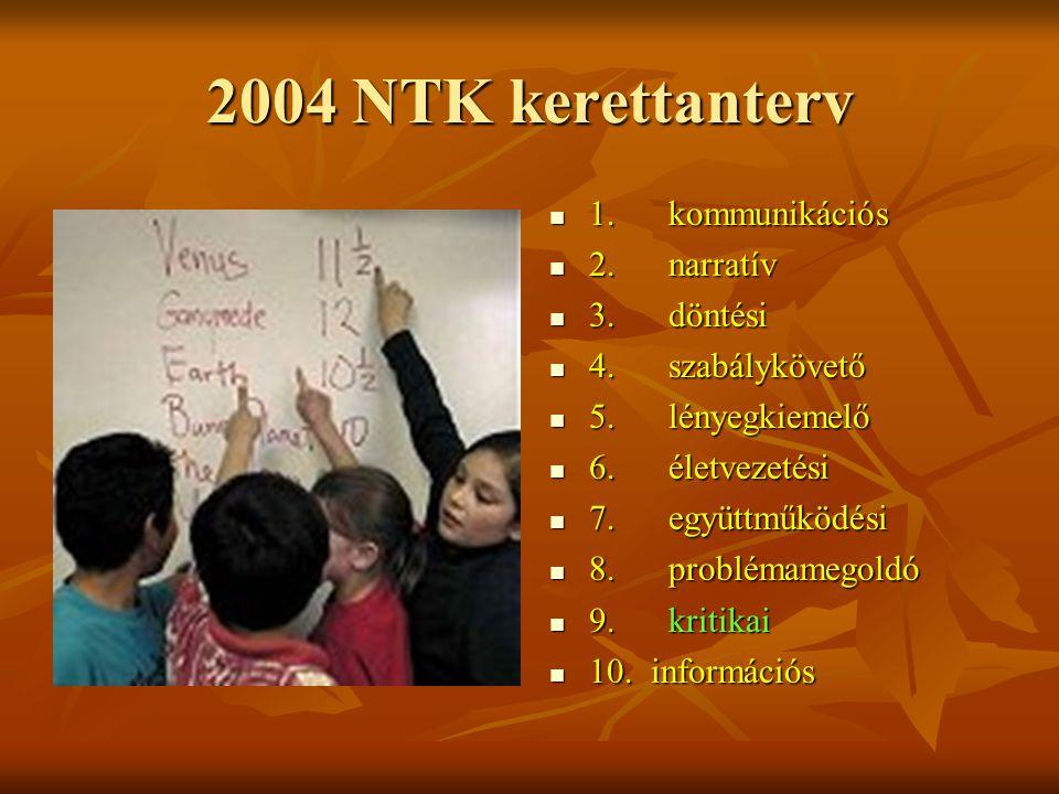 2004 NTK kerettanterv 1. kommunikációs 1. kommunikációs 2.