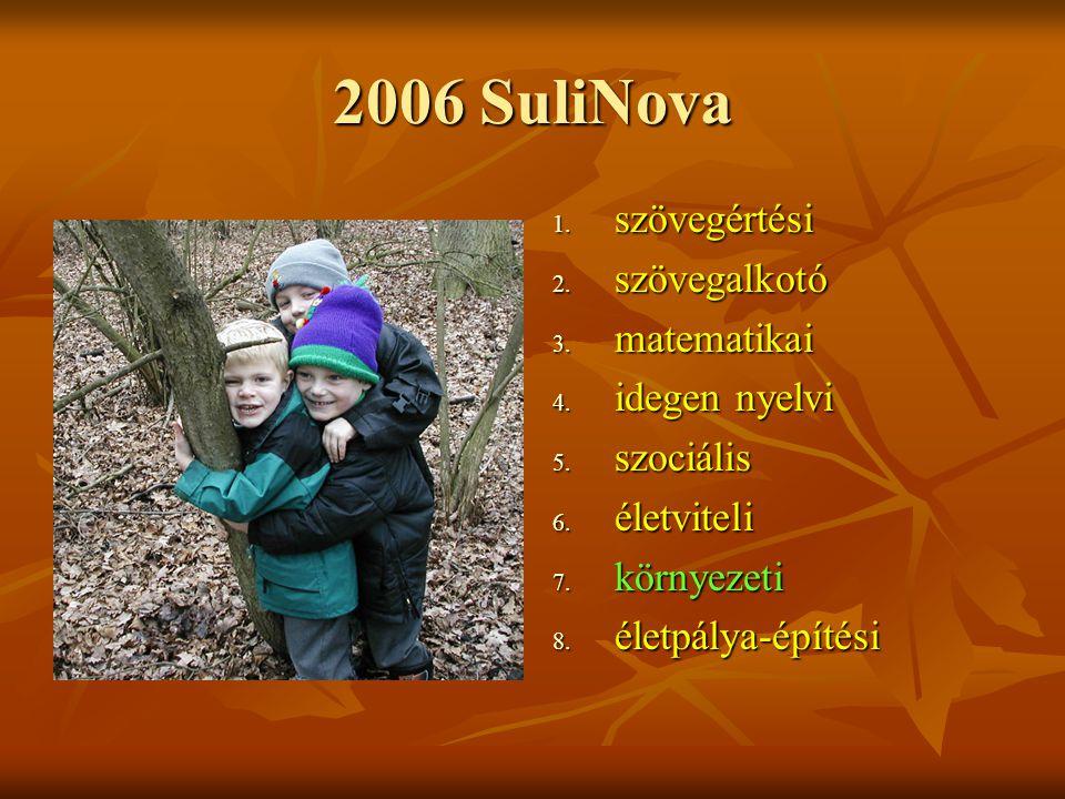 2006 SuliNova 1. szövegértési 2. szövegalkotó 3.