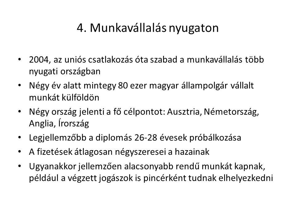 4. Munkavállalás nyugaton 2004, az uniós csatlakozás óta szabad a munkavállalás több nyugati országban Négy év alatt mintegy 80 ezer magyar állampolgá