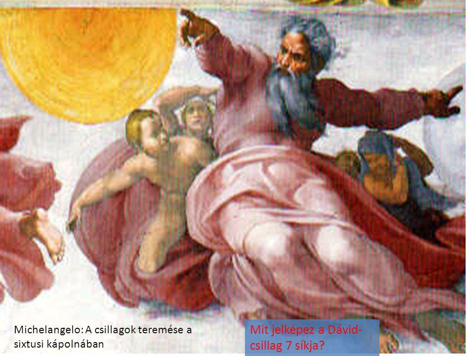 Michelangelo: A csillagok teremése a sixtusi kápolnában Mit jelképez a Dávid- csillag 7 síkja?