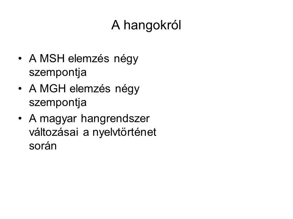 A hangokról A MSH elemzés négy szempontja A MGH elemzés négy szempontja A magyar hangrendszer változásai a nyelvtörténet során