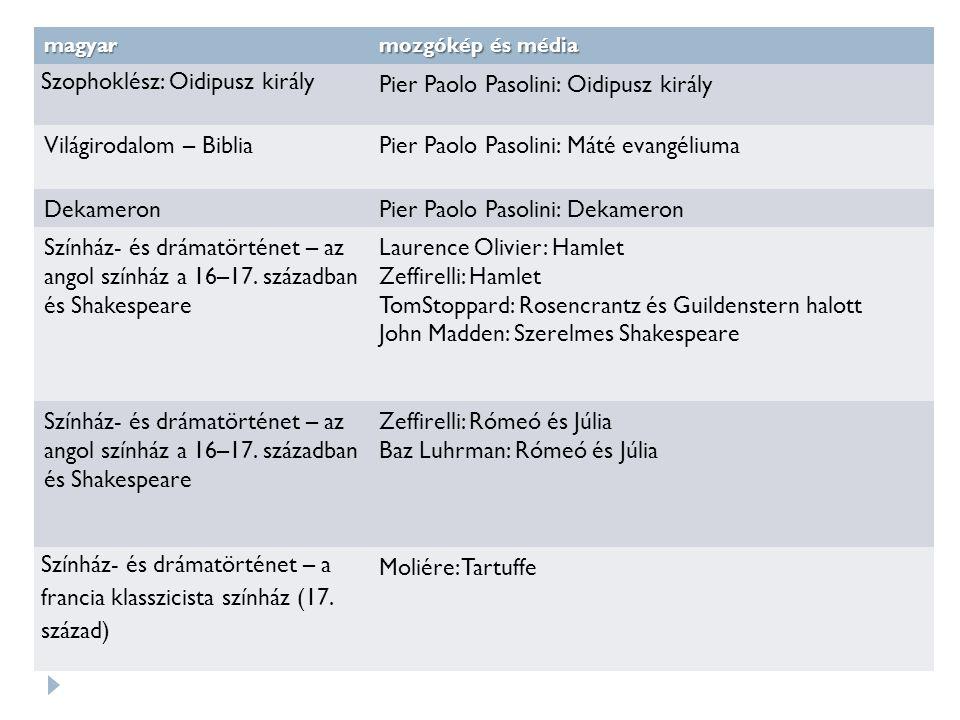 magyar mozgókép és média Szophoklész: Oidipusz király Pier Paolo Pasolini: Oidipusz király Világirodalom – BibliaPier Paolo Pasolini: Máté evangéliuma