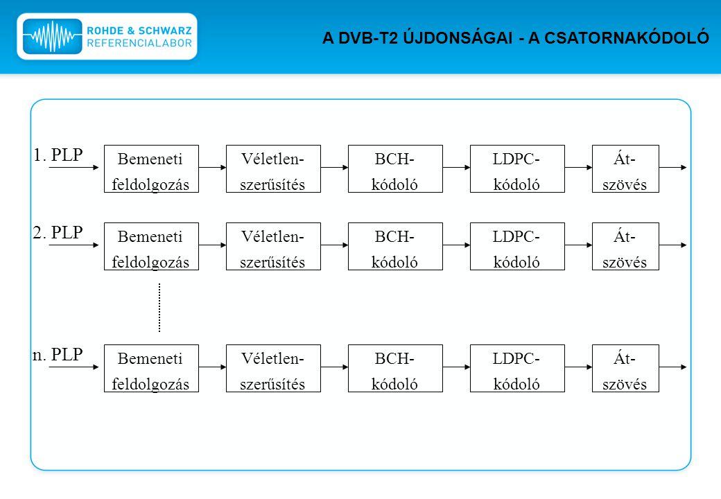 1. PLP Bemeneti feldolgozás Véletlen- szerűsítés BCH- kódoló LDPC- kódoló Át- szövés 2. PLP Bemeneti feldolgozás Véletlen- szerűsítés BCH- kódoló LDPC