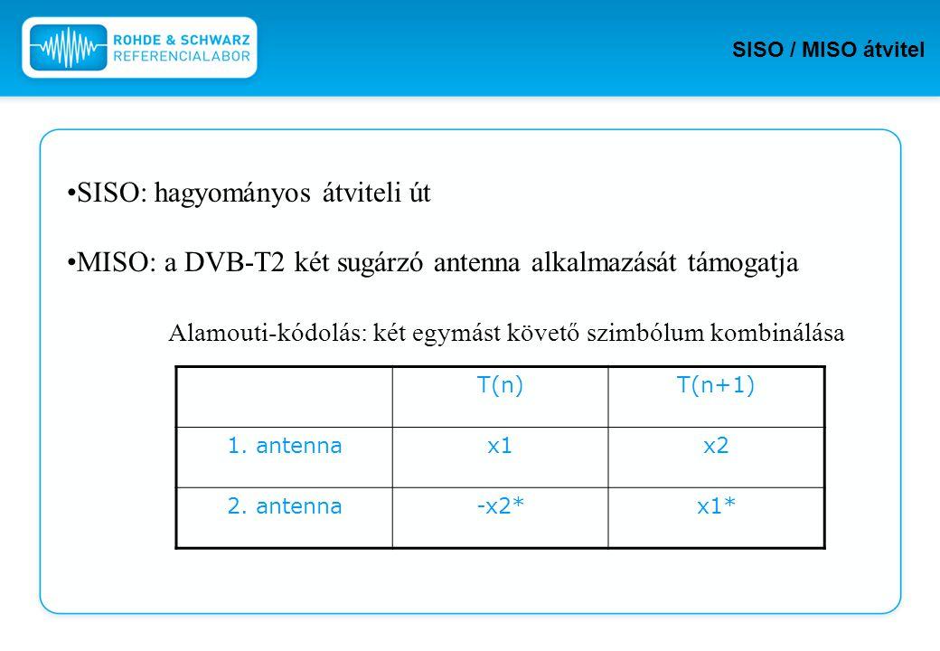 SISO: hagyományos átviteli út MISO: a DVB-T2 két sugárzó antenna alkalmazását támogatja Alamouti-kódolás: két egymást követő szimbólum kombinálása T(n