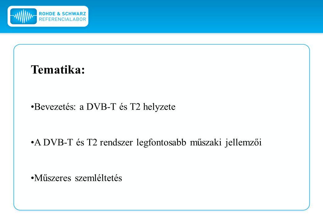 Tematika: Bevezetés: a DVB-T és T2 helyzete A DVB-T és T2 rendszer legfontosabb műszaki jellemzői Műszeres szemléltetés