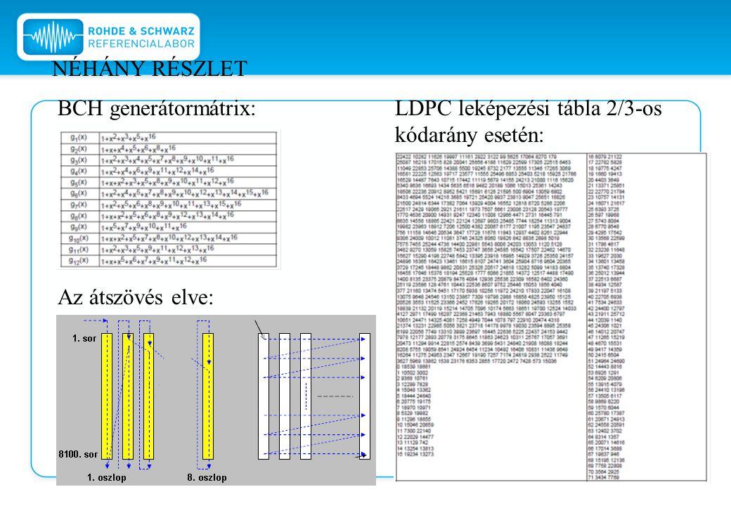 BCH generátormátrix: LDPC leképezési tábla 2/3-os kódarány esetén: Az átszövés elve: NÉHÁNY RÉSZLET