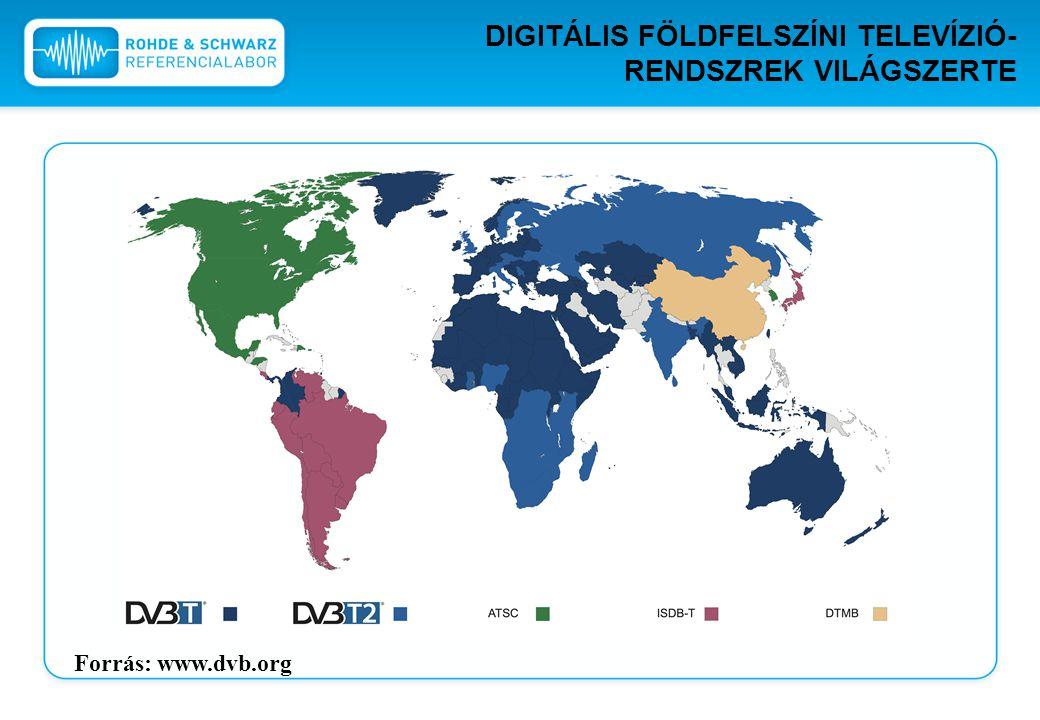 Forrás: www.dvb.org EURÓPA KÖZELEBBRŐL