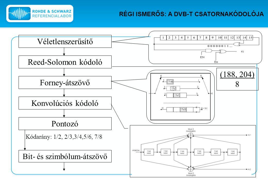 Véletlenszerűsítő Reed-Solomon kódoló Forney-átszövő Konvolúciós kódoló Pontozó (188, 204) 8 Kódarány: 1/2, 2/3,3/4,5/6, 7/8 Bit- és szimbólum-átszövő