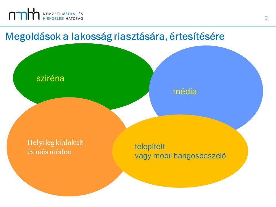 3 sziréna Helyileg kialakult és más módon média telepített vagy mobil hangosbeszélő Megoldások a lakosság riasztására, értesítésére