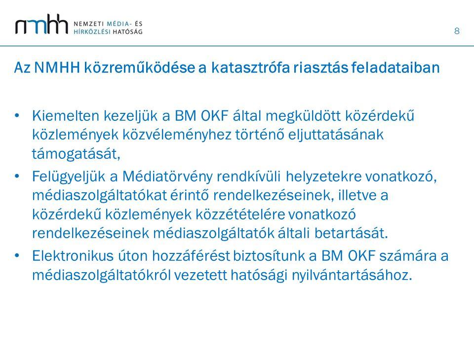 8 Kiemelten kezeljük a BM OKF által megküldött közérdekű közlemények közvéleményhez történő eljuttatásának támogatását, Felügyeljük a Médiatörvény rendkívüli helyzetekre vonatkozó, médiaszolgáltatókat érintő rendelkezéseinek, illetve a közérdekű közlemények közzétételére vonatkozó rendelkezéseinek médiaszolgáltatók általi betartását.