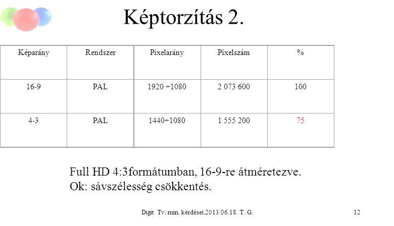 Digit Tv. min. kérdései.2013.06.18. T. G.12 Képtorzítás 2. Full HD 4:3formátumban, 16-9-re átméretezve. Ok: sávszélesség csökkentés. KéparányRendszerP