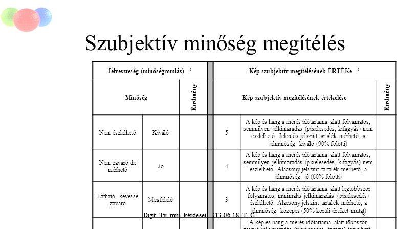 Digit Tv. min. kérdései.2013.06.18. T. G.5 Szubjektív minőség megítélés Digit Tv. min. kérdései.2013.06.18. T. G.5 Jelveszteség (minőségromlás) *Kép s