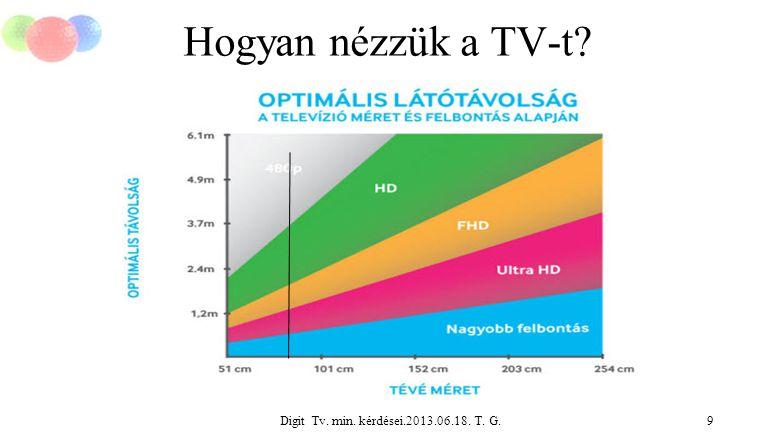 Digit Tv. min. kérdései.2013.06.18. T. G.9 Hogyan nézzük a TV-t?