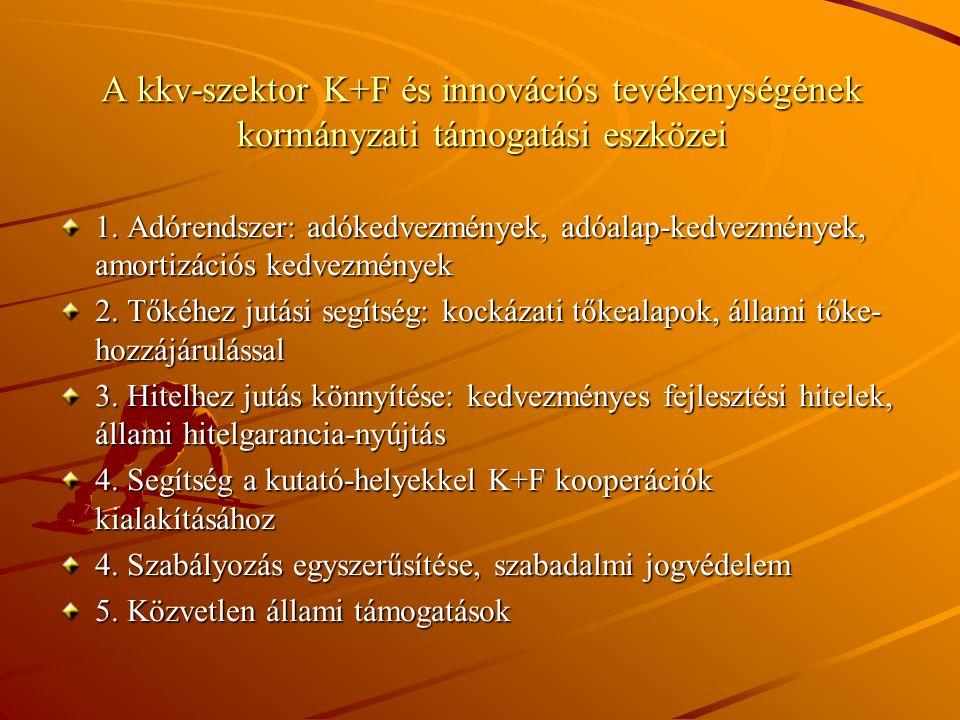 A kkv-szektor K+F és innovációs tevékenységének kormányzati támogatási eszközei 1. Adórendszer: adókedvezmények, adóalap-kedvezmények, amortizációs ke