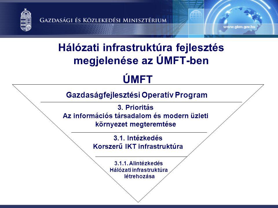 Hálózati infrastruktúra fejlesztés megjelenése az ÚMFT-ben Gazdaságfejlesztési Operatív Program 3.