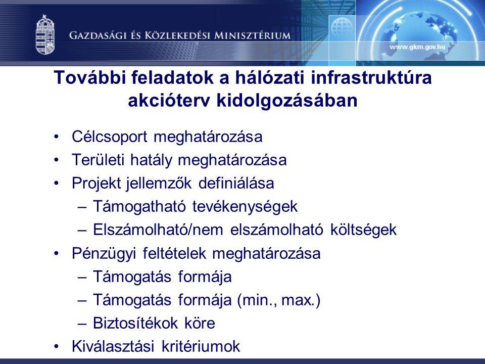 További feladatok a hálózati infrastruktúra akcióterv kidolgozásában Célcsoport meghatározása Területi hatály meghatározása Projekt jellemzők definiálása –Támogatható tevékenységek –Elszámolható/nem elszámolható költségek Pénzügyi feltételek meghatározása –Támogatás formája –Támogatás formája (min., max.) –Biztosítékok köre Kiválasztási kritériumok