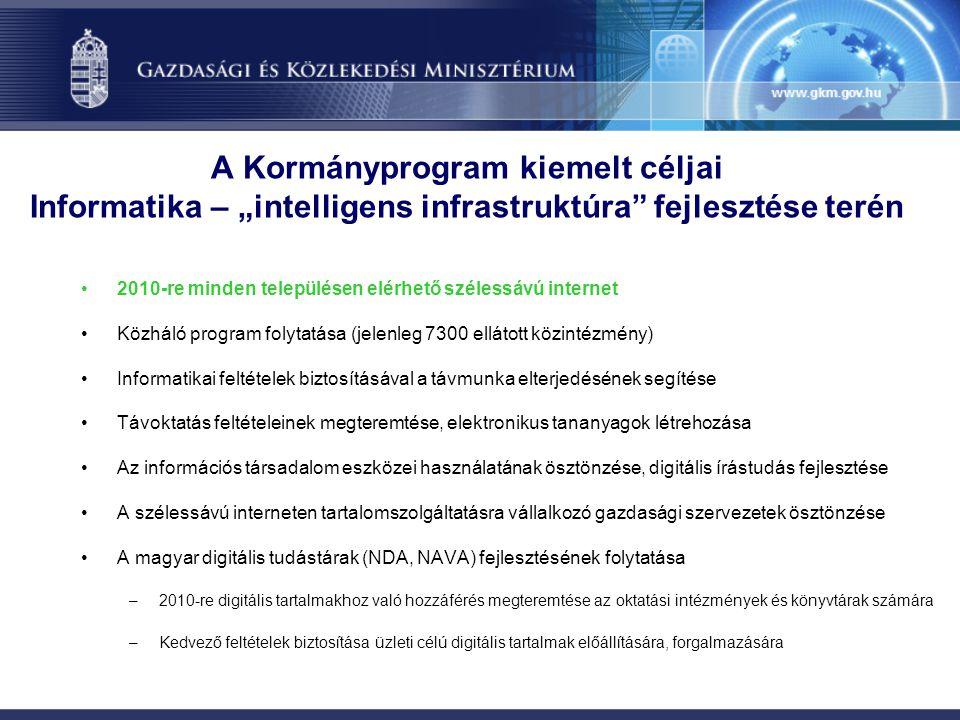 """A Kormányprogram kiemelt céljai Informatika – """"intelligens infrastruktúra fejlesztése terén 2010-re minden településen elérhető szélessávú internet Közháló program folytatása (jelenleg 7300 ellátott közintézmény) Informatikai feltételek biztosításával a távmunka elterjedésének segítése Távoktatás feltételeinek megteremtése, elektronikus tananyagok létrehozása Az információs társadalom eszközei használatának ösztönzése, digitális írástudás fejlesztése A szélessávú interneten tartalomszolgáltatásra vállalkozó gazdasági szervezetek ösztönzése A magyar digitális tudástárak (NDA, NAVA) fejlesztésének folytatása –2010-re digitális tartalmakhoz való hozzáférés megteremtése az oktatási intézmények és könyvtárak számára –Kedvező feltételek biztosítása üzleti célú digitális tartalmak előállítására, forgalmazására"""