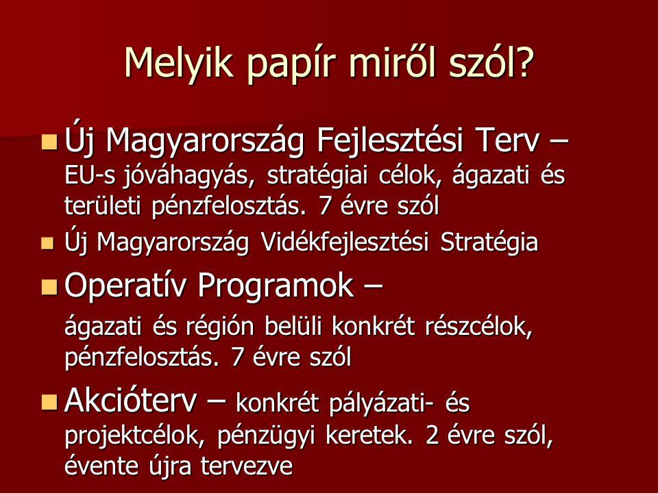Melyik papír miről szól? Új Magyarország Fejlesztési Terv – EU-s jóváhagyás, stratégiai célok, ágazati és területi pénzfelosztás. 7 évre szól Új Magya