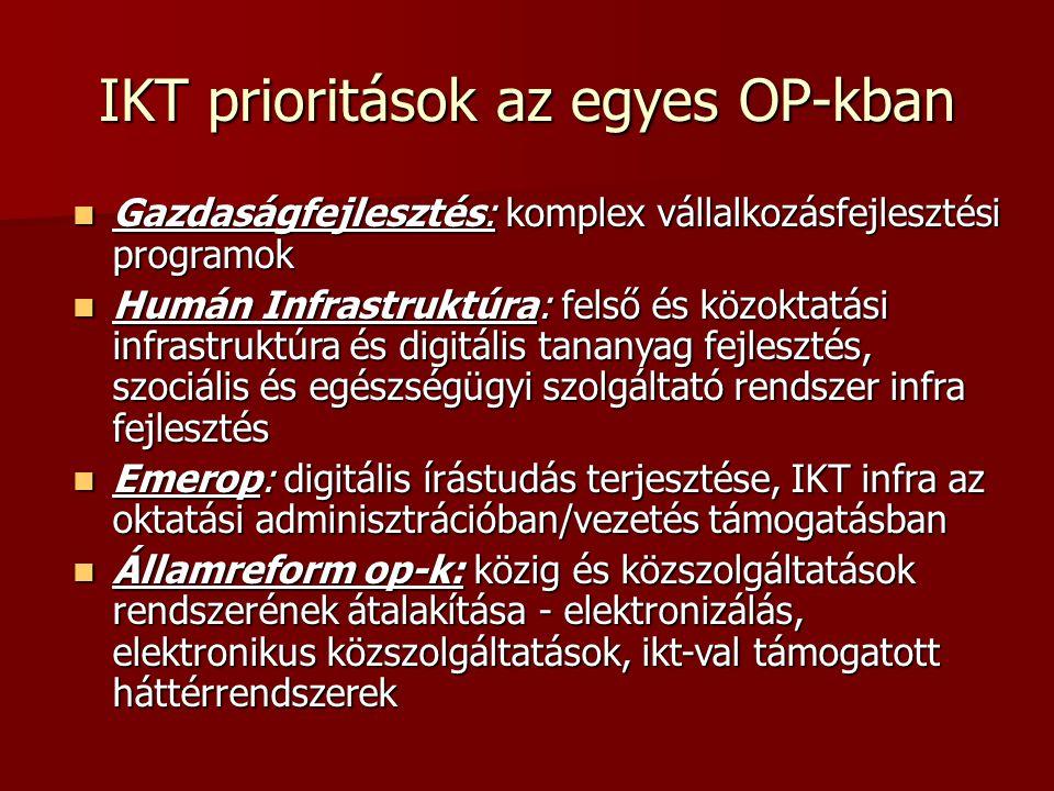 IKT prioritások az egyes OP-kban Gazdaságfejlesztés: komplex vállalkozásfejlesztési programok Gazdaságfejlesztés: komplex vállalkozásfejlesztési progr