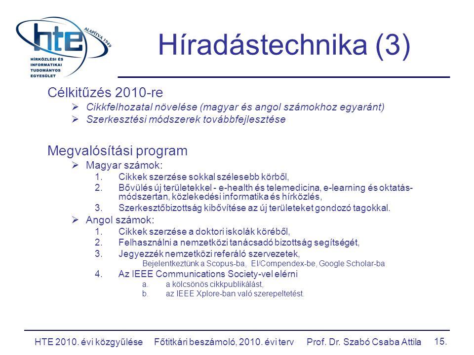 Híradástechnika (3) Célkitűzés 2010-re  Cikkfelhozatal növelése (magyar és angol számokhoz egyaránt)  Szerkesztési módszerek továbbfejlesztése Megvalósítási program  Magyar számok: 1.Cikkek szerzése sokkal szélesebb körből, 2.Bővülés új területekkel - e-health és telemedicina, e-learning és oktatás-módszertan, közlekedési informatika és hírközlés, 3.Szerkesztőbizottság kibővítése az új területeket gondozó tagokkal.