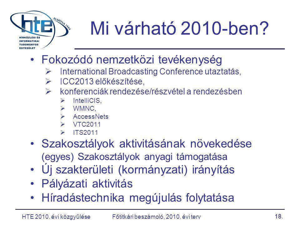 18. Mi várható 2010-ben.