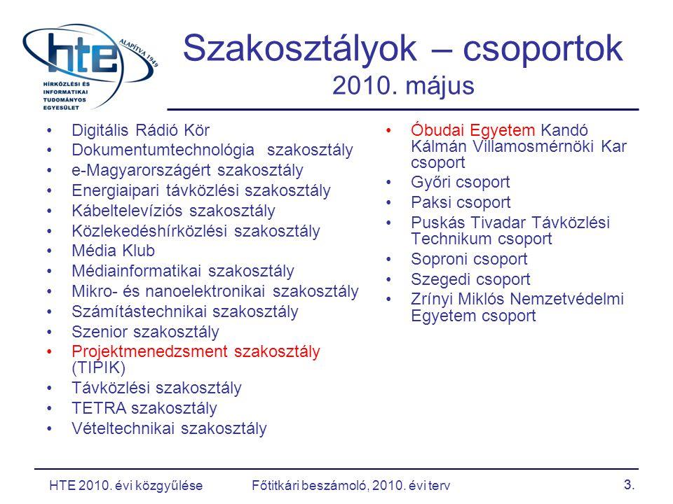 3. Szakosztályok – csoportok 2010.