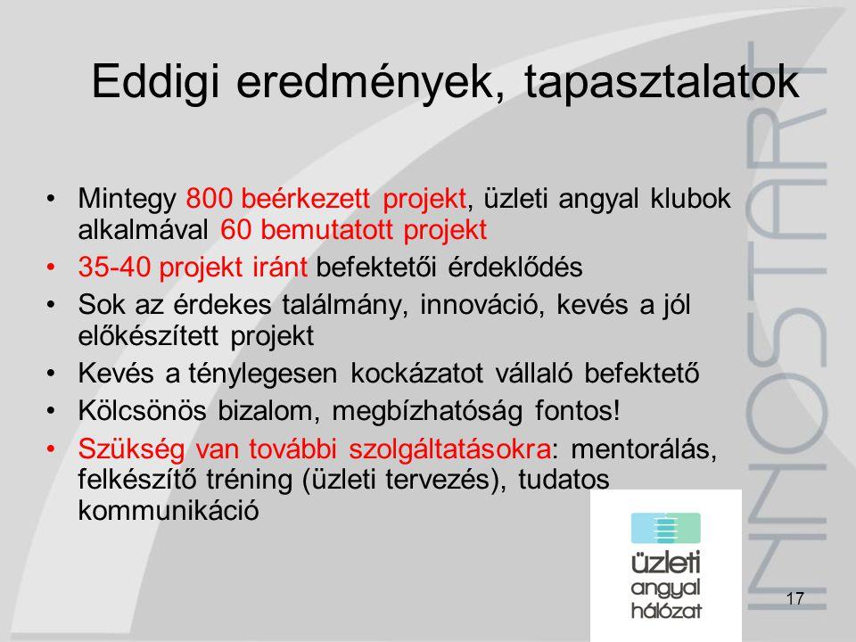 17 Eddigi eredmények, tapasztalatok Mintegy 800 beérkezett projekt, üzleti angyal klubok alkalmával 60 bemutatott projekt 35-40 projekt iránt befektet