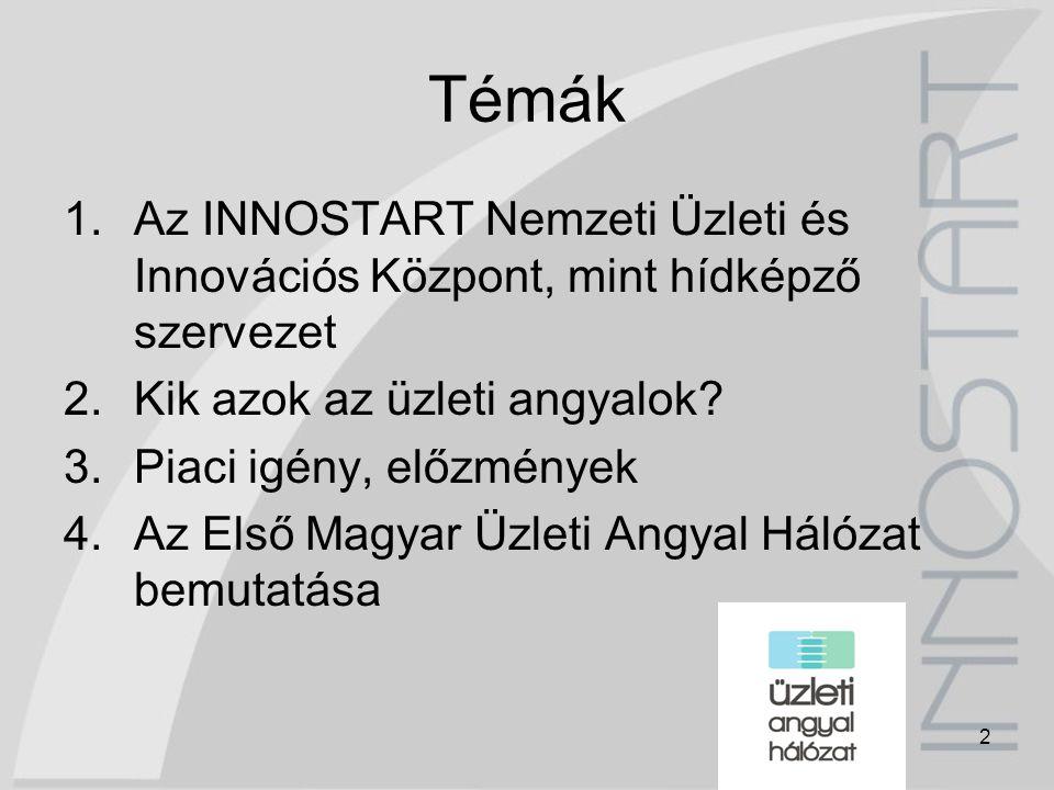 2 Témák 1.Az INNOSTART Nemzeti Üzleti és Innovációs Központ, mint hídképző szervezet 2.Kik azok az üzleti angyalok? 3.Piaci igény, előzmények 4.Az Els