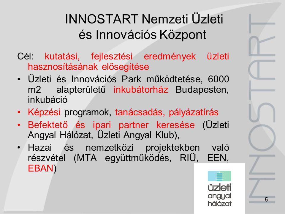5 INNOSTART Nemzeti Üzleti és Innovációs Központ Cél: kutatási, fejlesztési eredmények üzleti hasznosításának elősegítése Üzleti és Innovációs Park mű
