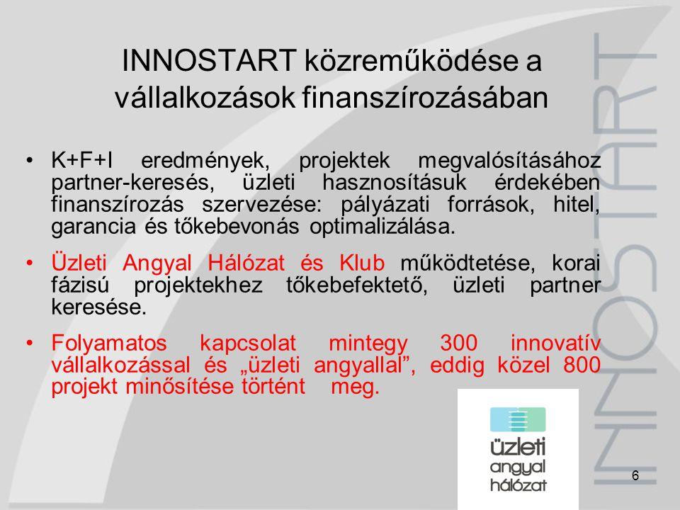 6 INNOSTART közreműködése a vállalkozások finanszírozásában K+F+I eredmények, projektek megvalósításához partner-keresés, üzleti hasznosításuk érdekéb