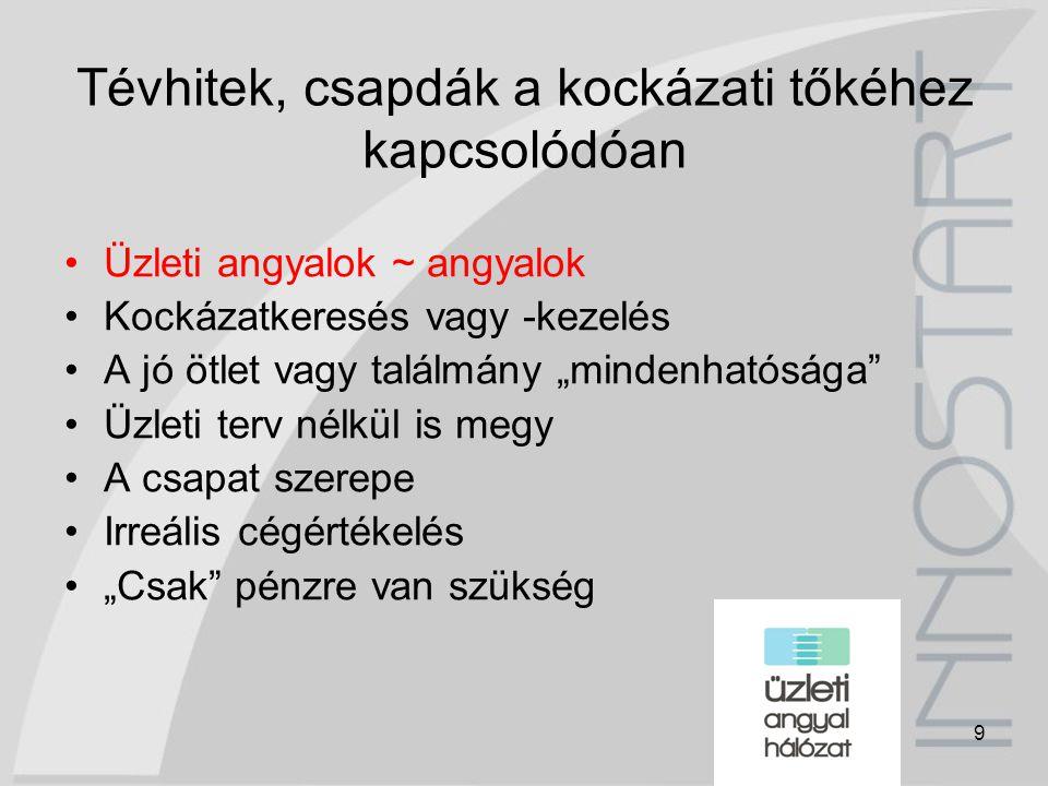 20 www.uzletiangyal.net