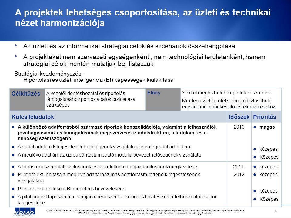 ©2010 KPMG Tanácsadó Kft, a magyar jog alapján bejegyzett korlátolt felelősségű társaság, és egyben a független tagtársaságokból álló KPMG-hálózat mag