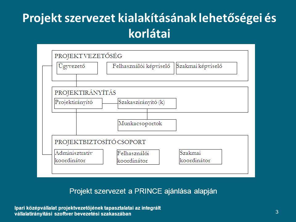Projekt szervezet kialakításának lehetőségei és korlátai Ipari középvállalat projektvezetőjének tapasztalatai az integrált vállalatirányítási szoftver bevezetési szakaszában 3 Projekt szervezet a PRINCE ajánlása alapján