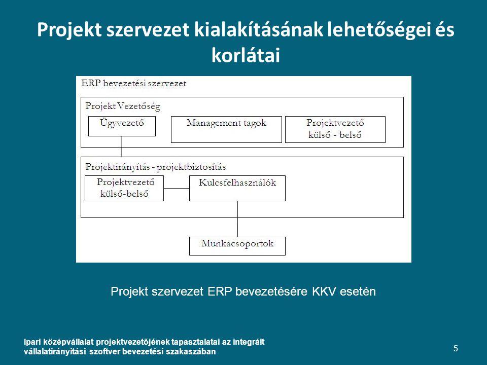 Projekt szervezet kialakításának lehetőségei és korlátai Ipari középvállalat projektvezetőjének tapasztalatai az integrált vállalatirányítási szoftver bevezetési szakaszában 5 Projekt szervezet ERP bevezetésére KKV esetén