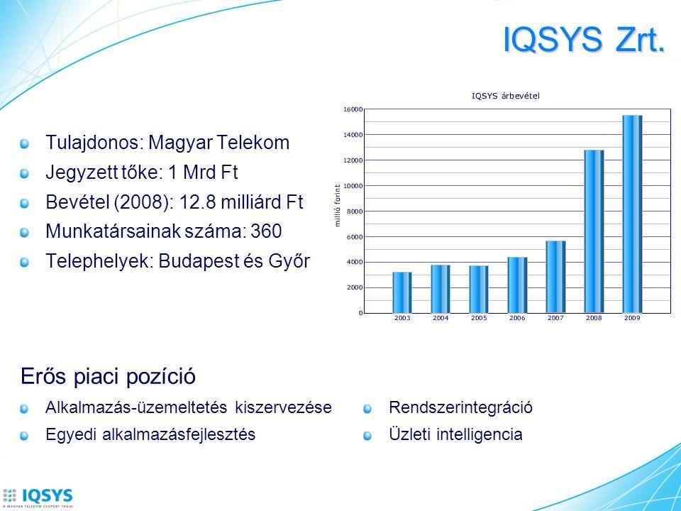 IQSYS Zrt.