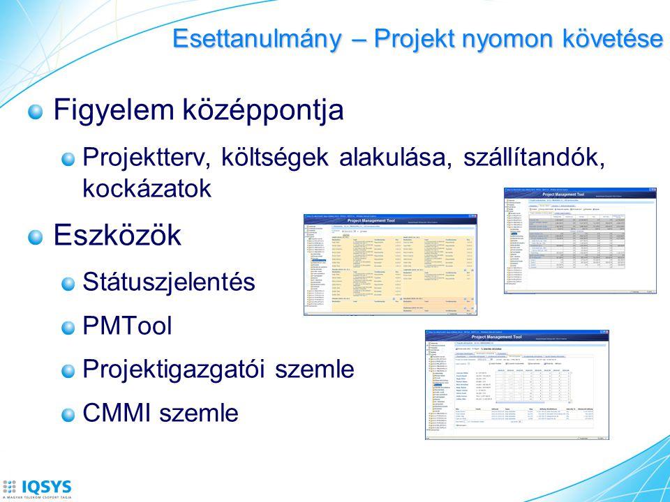 Esettanulmány – Projekt nyomon követése Figyelem középpontja Projektterv, költségek alakulása, szállítandók, kockázatok Eszközök Státuszjelentés PMTool Projektigazgatói szemle CMMI szemle