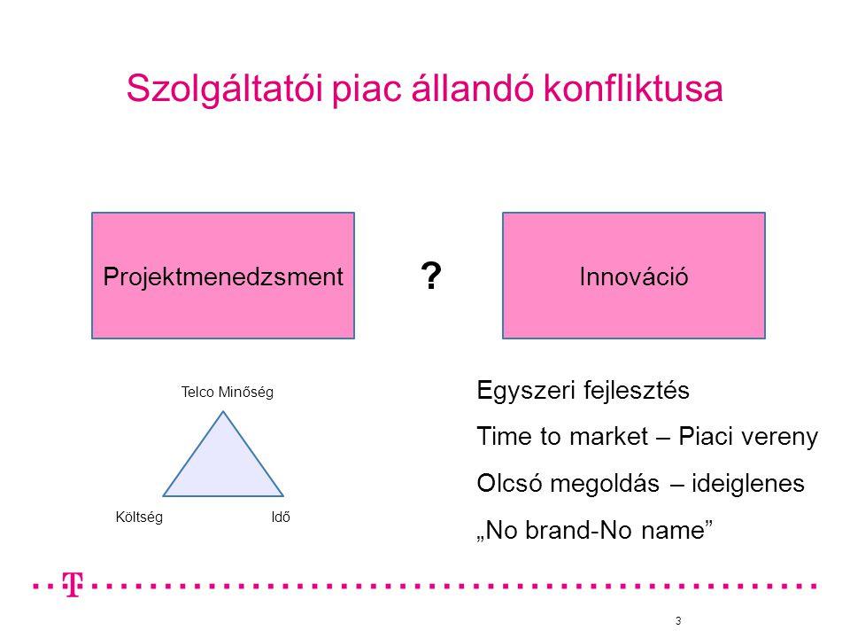 3 Szolgáltatói piac állandó konfliktusa Projektmenedzsment Innováció ? Telco Minőség KöltségIdő Egyszeri fejlesztés Time to market – Piaci vereny Olcs