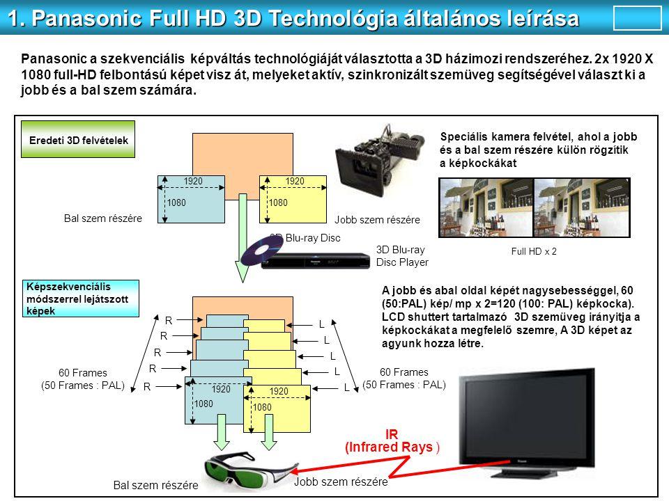 Panasonic a szekvenciális képváltás technológiáját választotta a 3D házimozi rendszeréhez. 2x 1920 X 1080 full-HD felbontású képet visz át, melyeket a