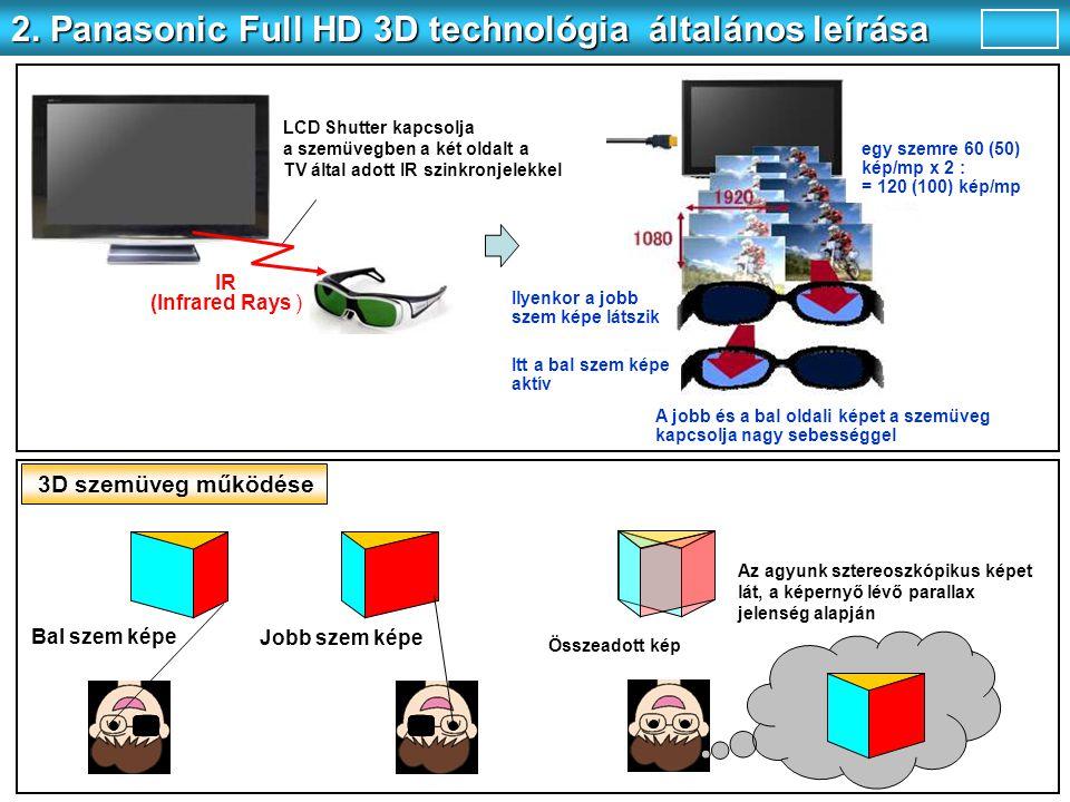 3D szemüveg működése 2. Panasonic Full HD 3D technológia általános leírása Ilyenkor a jobb szem képe látszik Itt a bal szem képe aktív A jobb és a bal