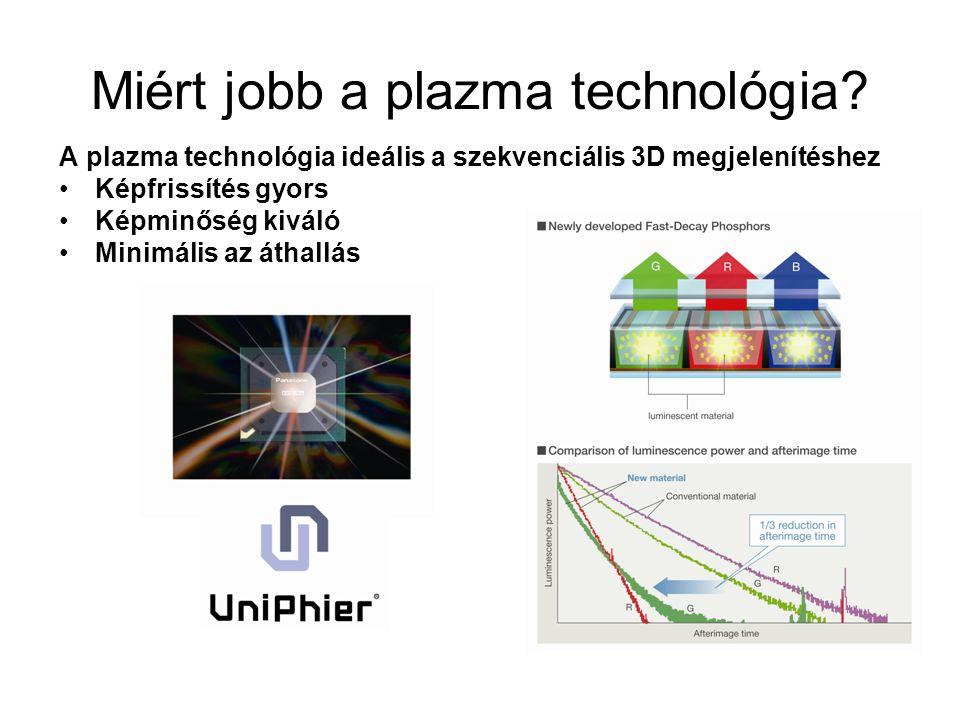 Miért jobb a plazma technológia? A plazma technológia ideális a szekvenciális 3D megjelenítéshez Képfrissítés gyors Képminőség kiváló Minimális az áth