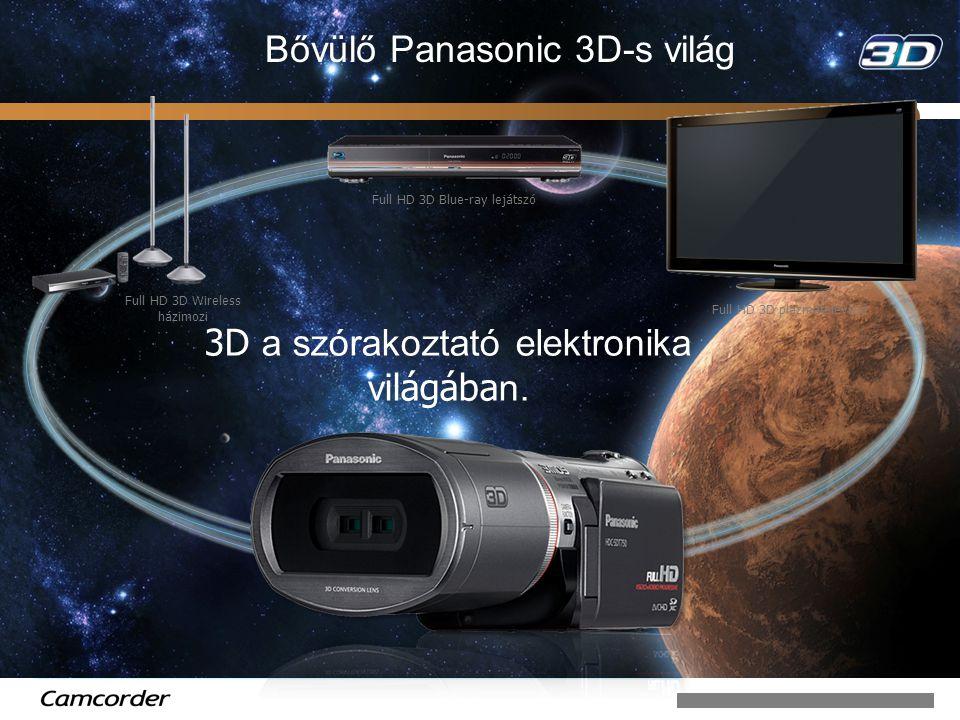Bővülő Panasonic 3D-s világ Full HD 3D Wireless házimozi Full HD 3D Blue-ray lejátszó Full HD 3D plazmatelevízió 3D a szórakoztató elektronika v ilágá