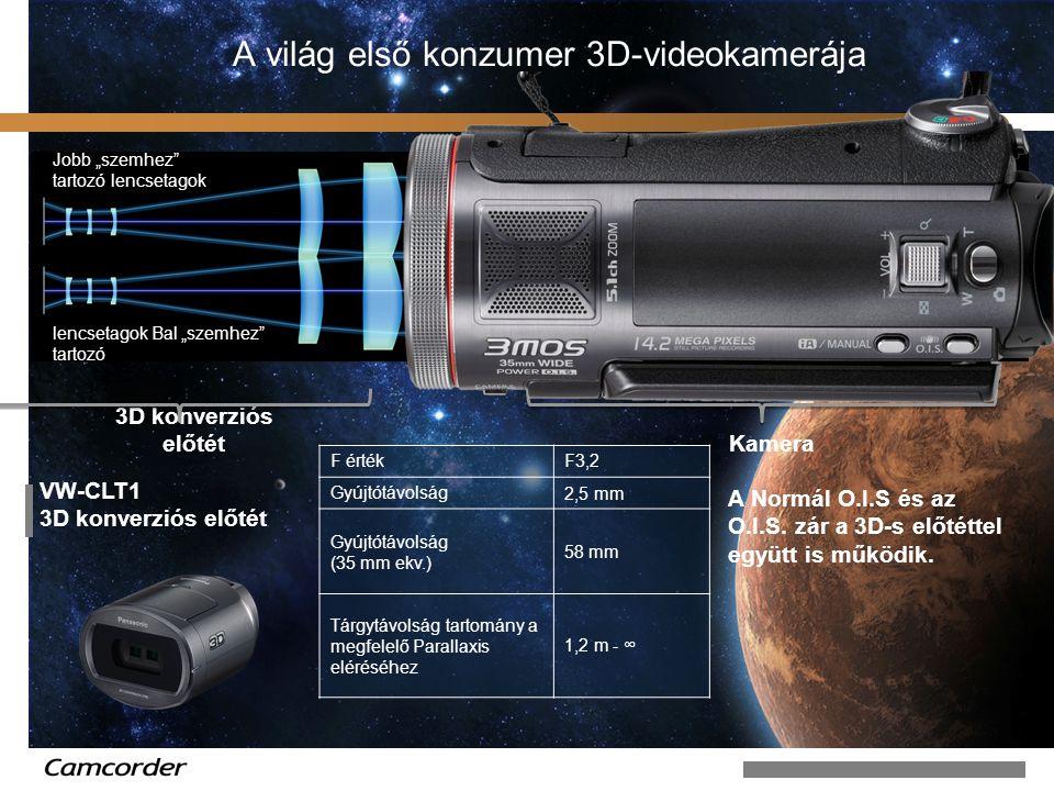 A világ első konzumer 3D-videokamerája VW-CLT1 3D konverziós előtét F értékF3,2 Gyújtótávolság2,5 mm Gyújtótávolság (35 mm ekv.) 58 mm Tárgytávolság t