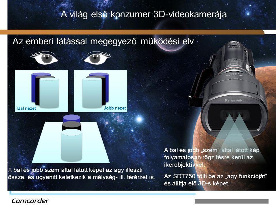 A világ első konzumer 3D-videokamerája Bal nézet Jobb nézet A bal és jobb szem által látott képet az agy illeszti össze, és ugyanitt keletkezik a mély