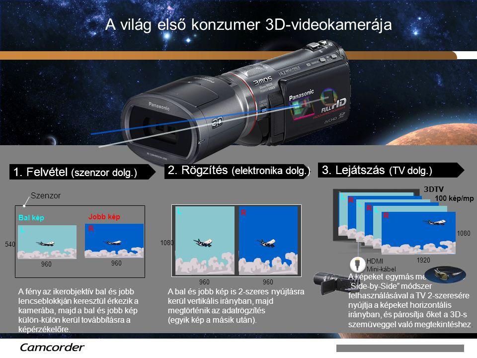 A világ első konzumer 3D-videokamerája L Bal kép 960 540 A fény az ikerobjektív bal és jobb lencseblokkján keresztül érkezik a kamerába, majd a bal és