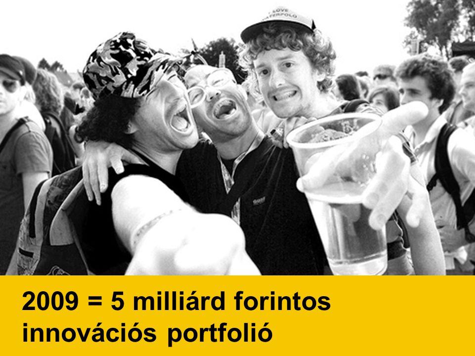 2009 = 5 milliárd forintos innovációs portfolió
